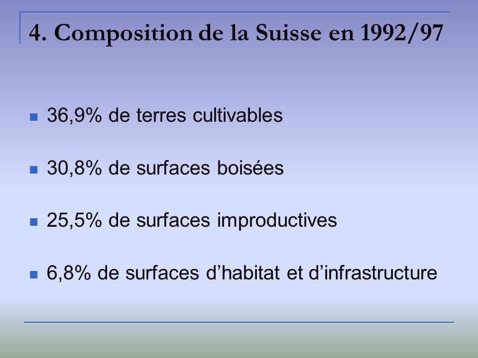 4. Composition de la Suisse en 1992/97