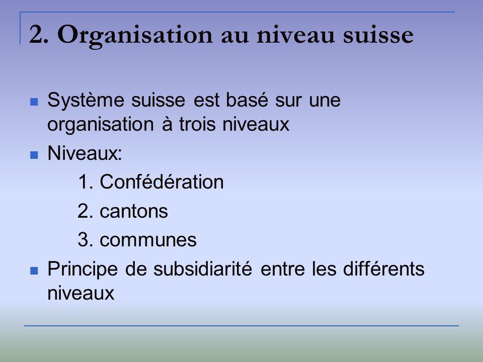 2. Organisation au niveau suisse