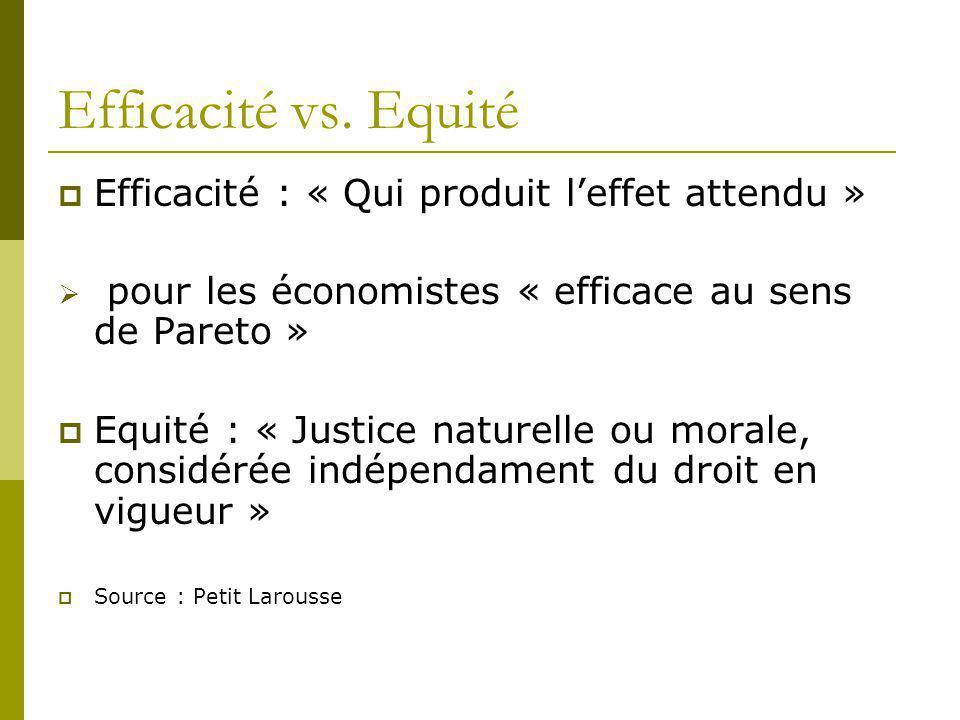 Efficacité vs. Equité Efficacité : « Qui produit l'effet attendu »