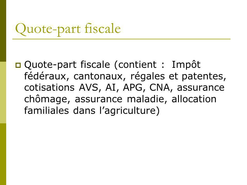 Quote-part fiscale