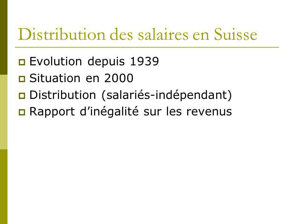 Distribution des salaires en Suisse