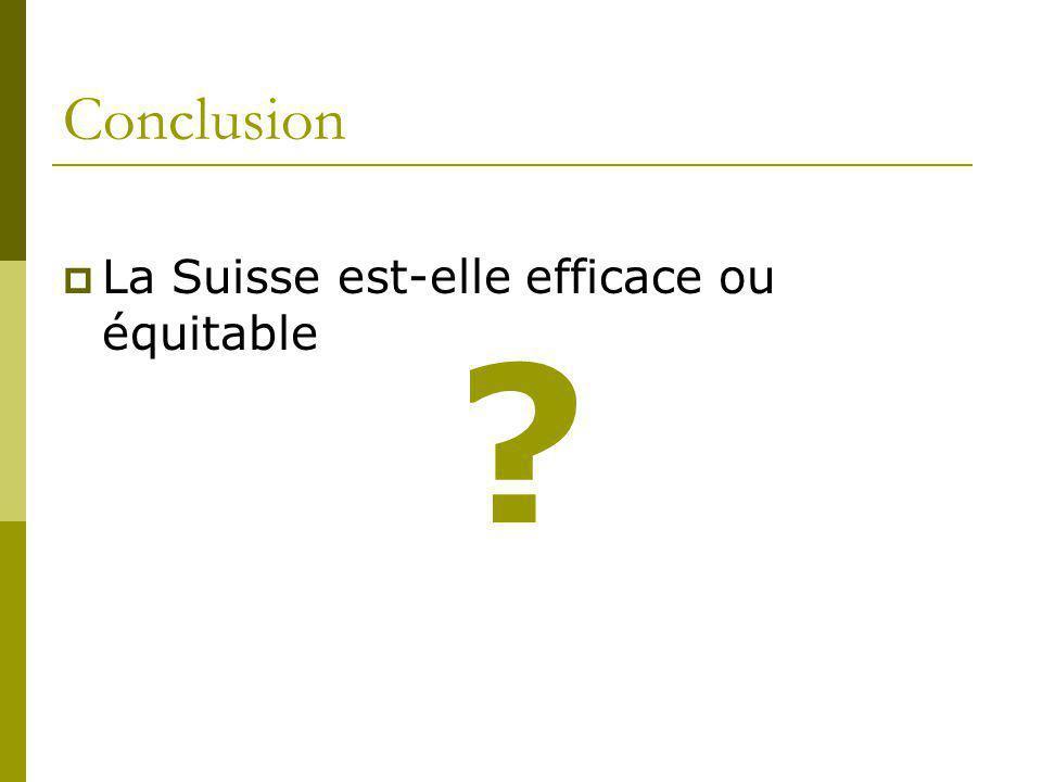 Conclusion La Suisse est-elle efficace ou équitable