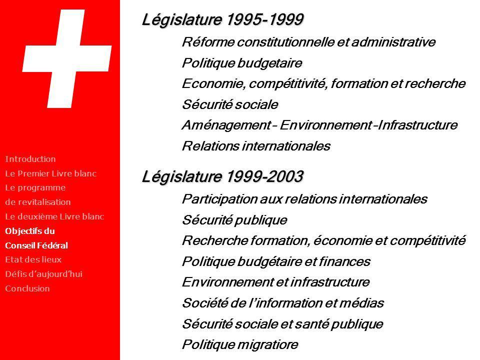 Législature 1995-1999 Législature 1999-2003
