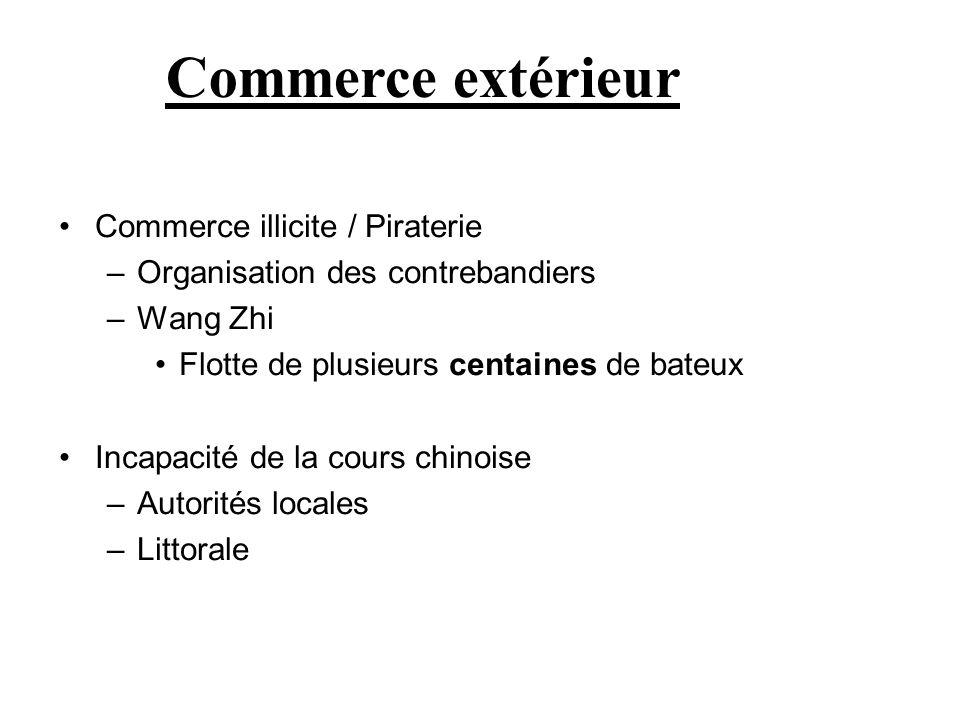Commerce extérieur Commerce illicite / Piraterie