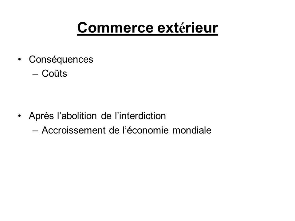 Commerce extérieur Conséquences Coûts