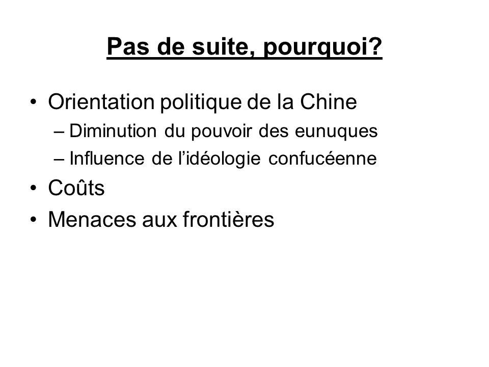 Pas de suite, pourquoi Orientation politique de la Chine Coûts