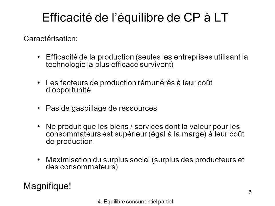 Efficacité de l'équilibre de CP à LT