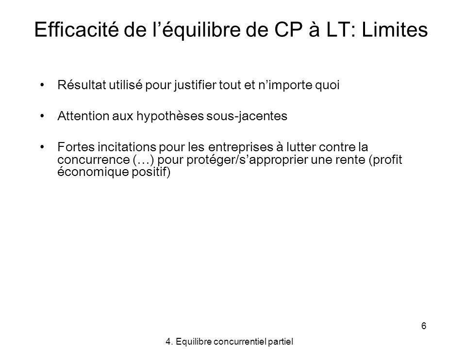 Efficacité de l'équilibre de CP à LT: Limites