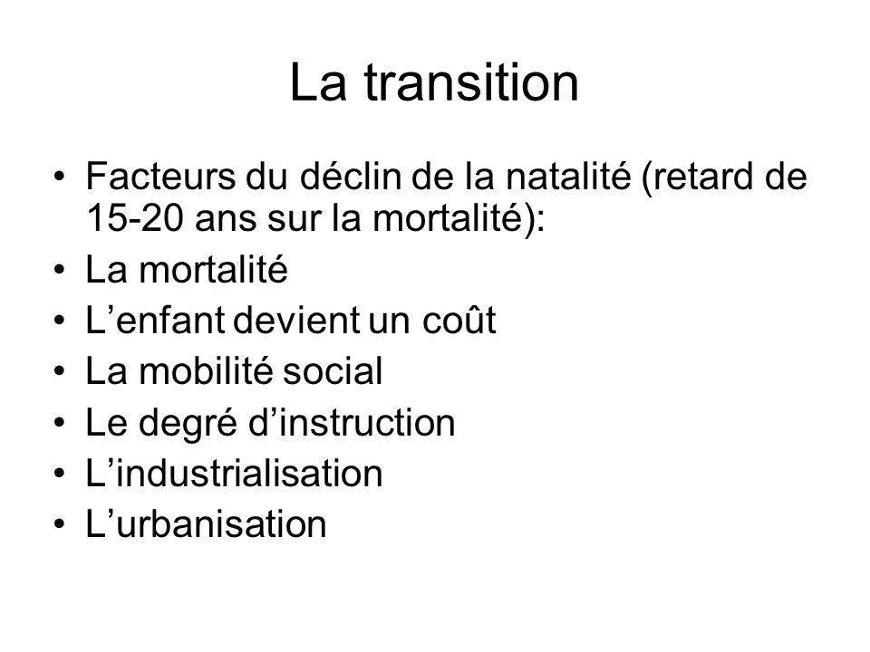 La transition Facteurs du déclin de la natalité (retard de 15-20 ans sur la mortalité): La mortalité.