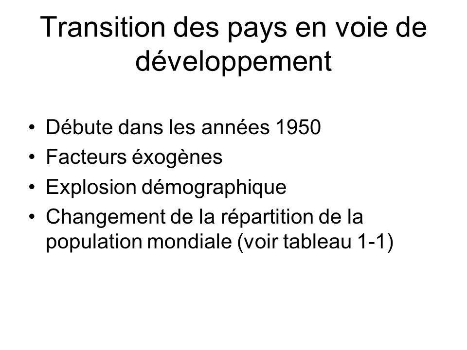 Transition des pays en voie de développement