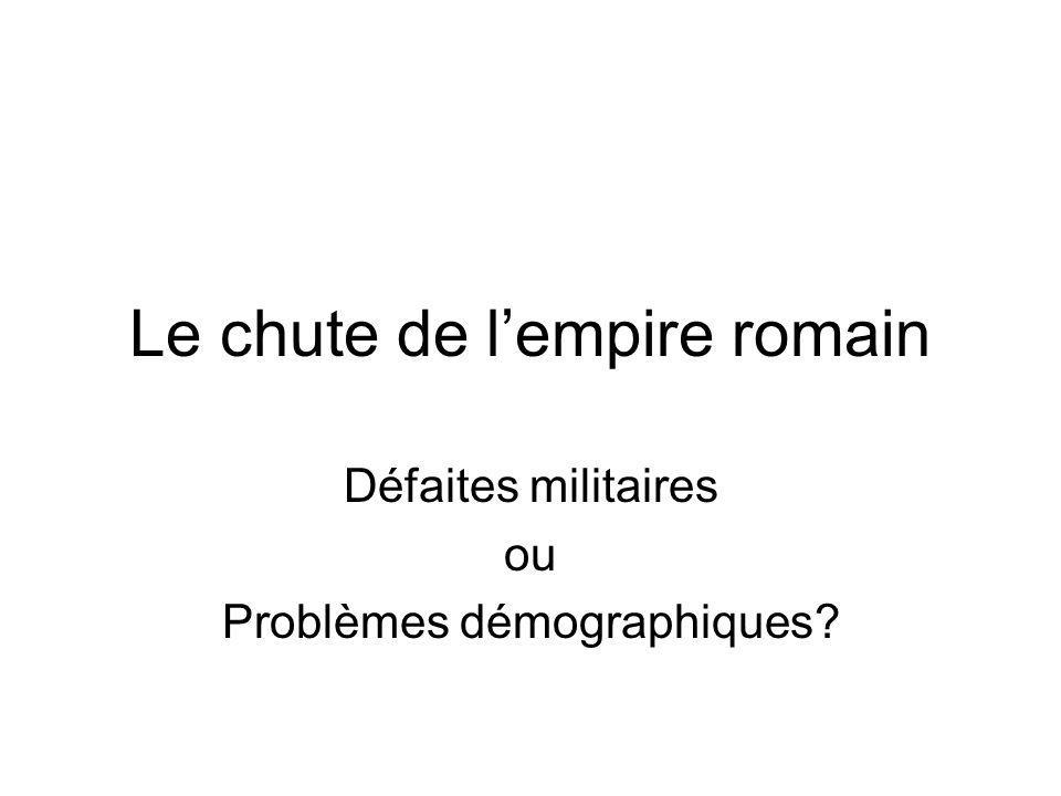 Le chute de l'empire romain