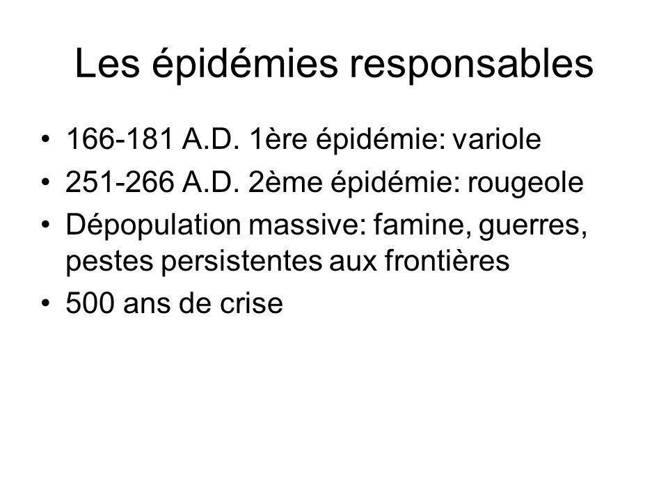 Les épidémies responsables