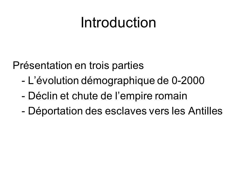 Introduction Présentation en trois parties
