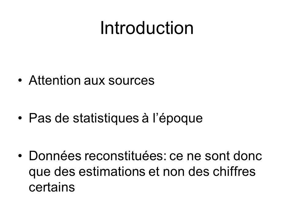 Introduction Attention aux sources Pas de statistiques à l'époque