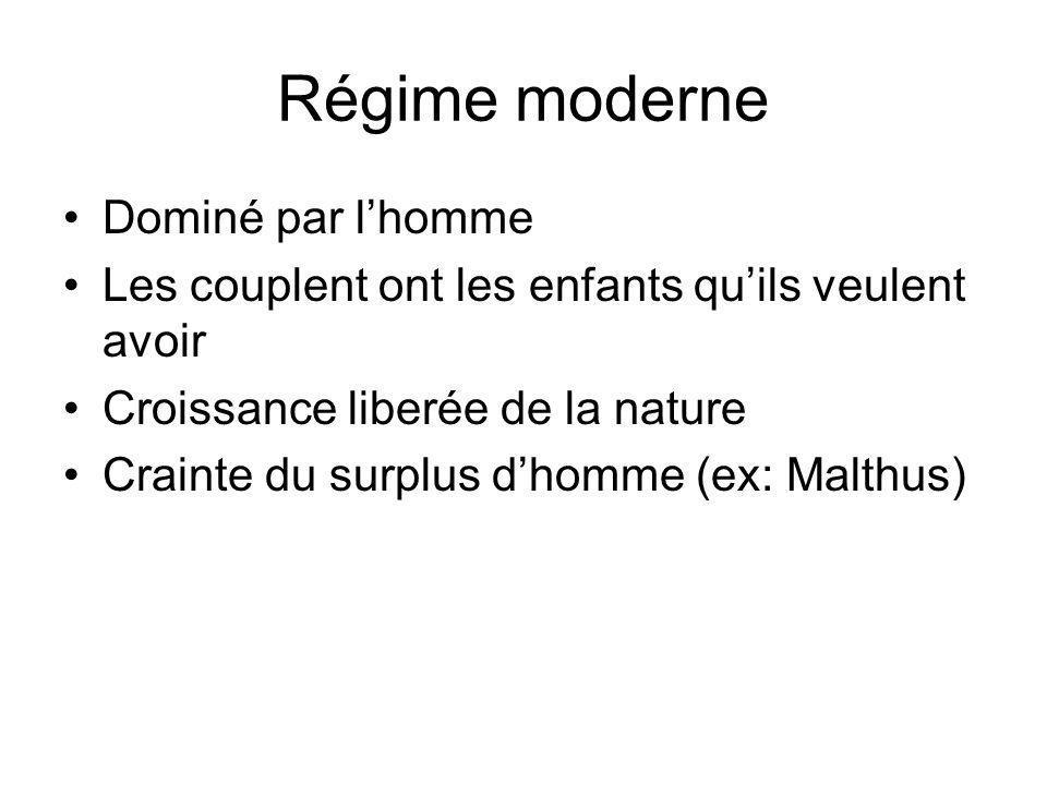 Régime moderne Dominé par l'homme