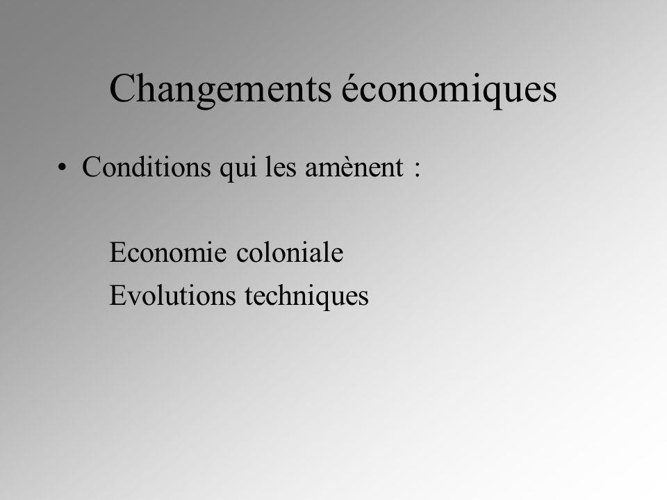 Changements économiques