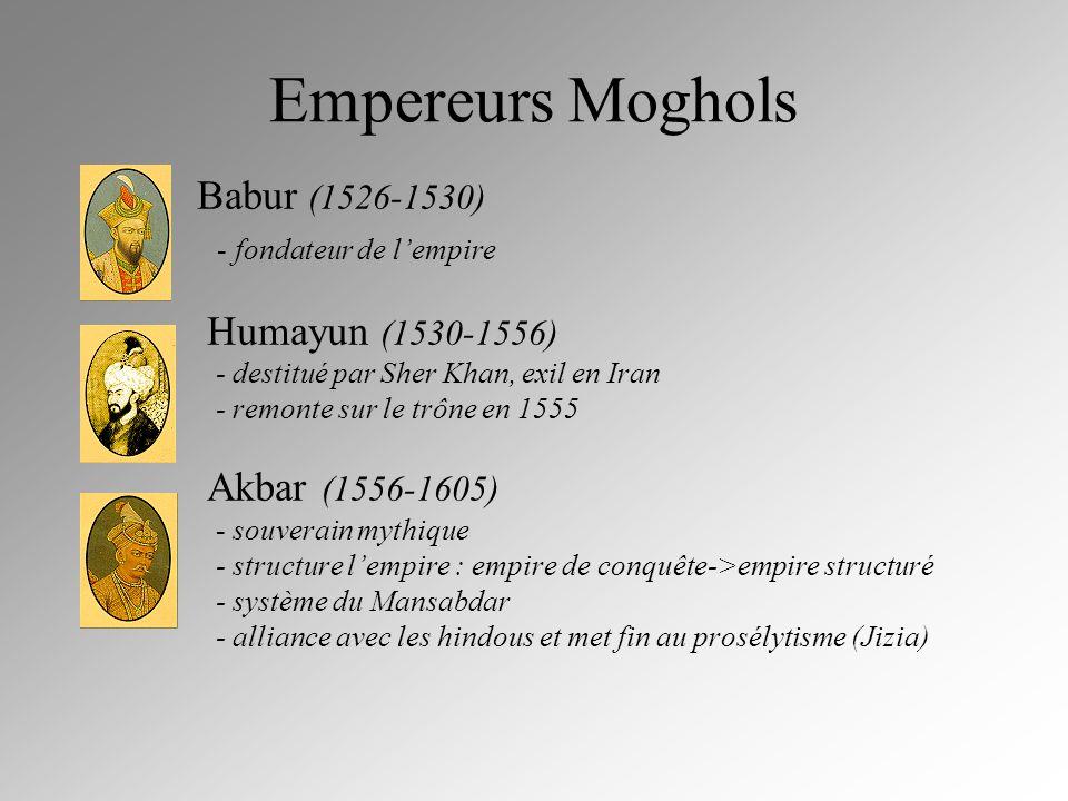 Empereurs Moghols Babur (1526-1530) - fondateur de l'empire