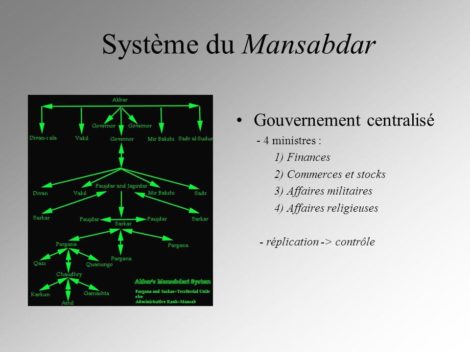 Système du Mansabdar Gouvernement centralisé - 4 ministres :