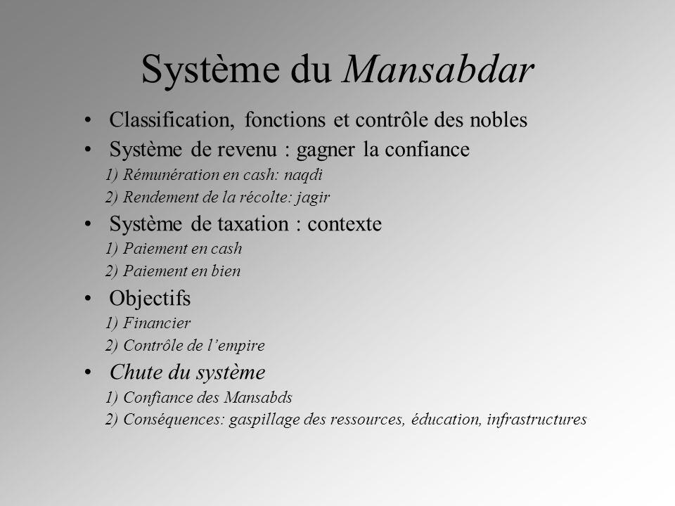 Système du Mansabdar Classification, fonctions et contrôle des nobles