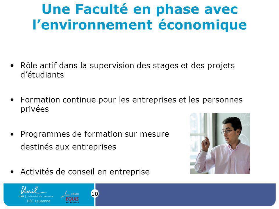 Une Faculté en phase avec l'environnement économique
