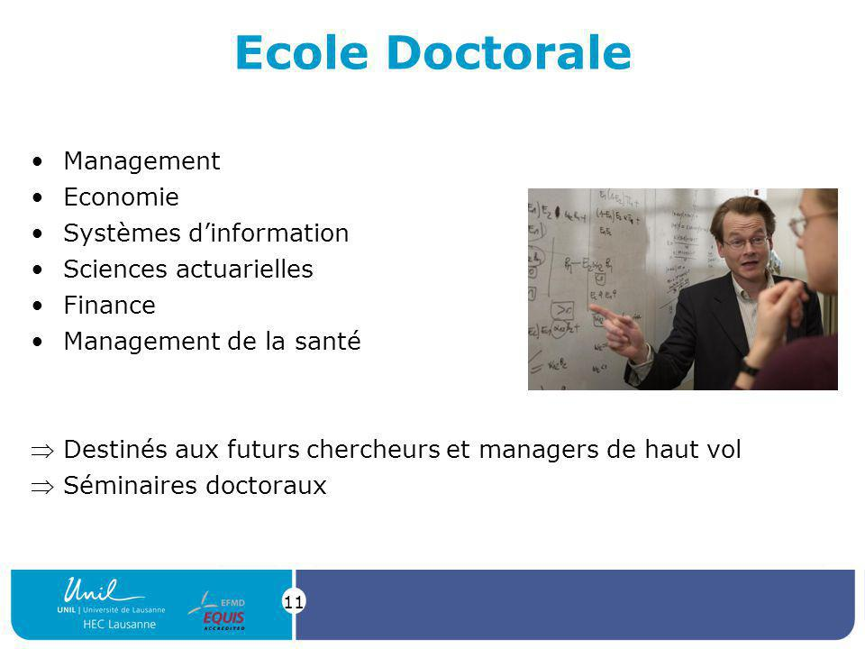 Ecole Doctorale Management Economie Systèmes d'information