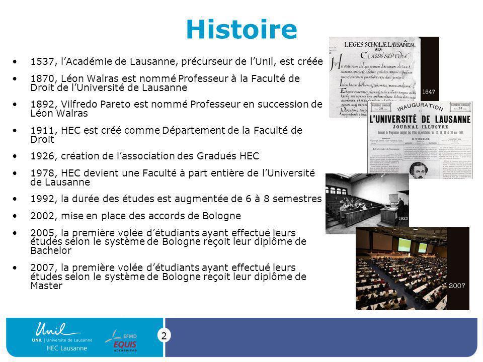 Histoire 1537, l'Académie de Lausanne, précurseur de l'Unil, est créée