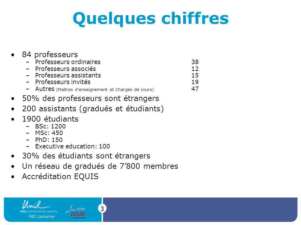 Quelques chiffres 84 professeurs 50% des professeurs sont étrangers