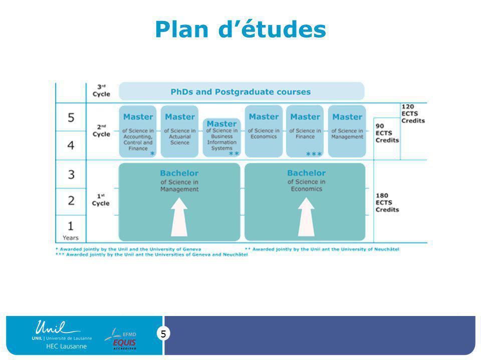 Plan d'études