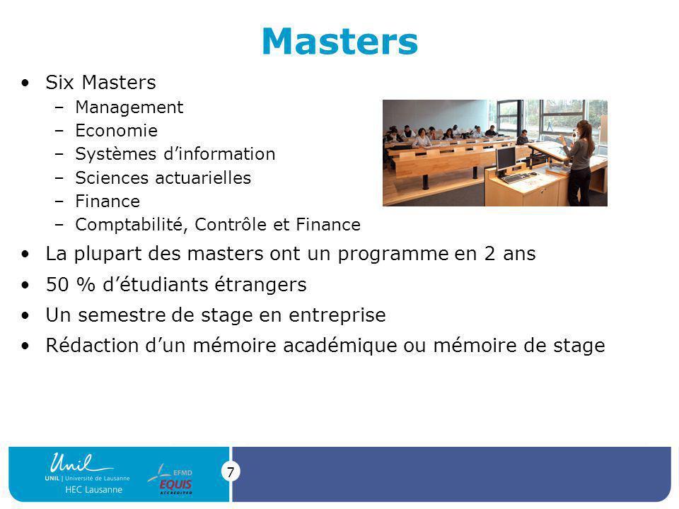 Masters Six Masters La plupart des masters ont un programme en 2 ans