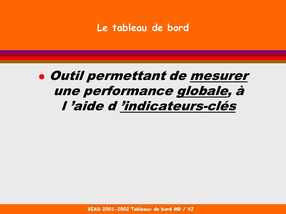 Le tableau de bord Outil permettant de mesurer une performance globale, à l 'aide d 'indicateurs-clés.