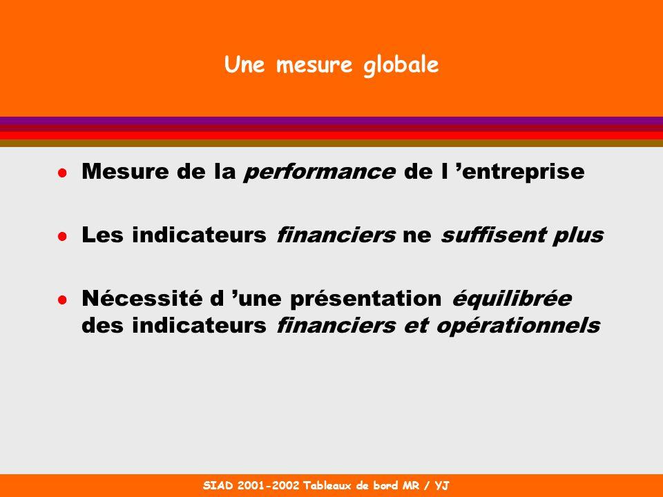 Une mesure globale Mesure de la performance de l 'entreprise