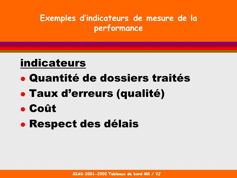 Exemples d'indicateurs de mesure de la performance