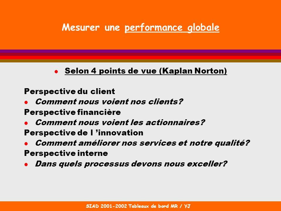 Mesurer une performance globale