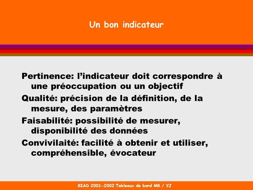 Un bon indicateur Pertinence: l'indicateur doit correspondre à une préoccupation ou un objectif.