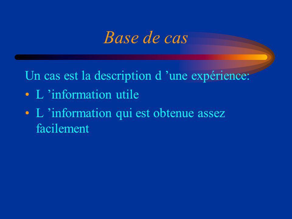 Base de cas Un cas est la description d 'une expérience: