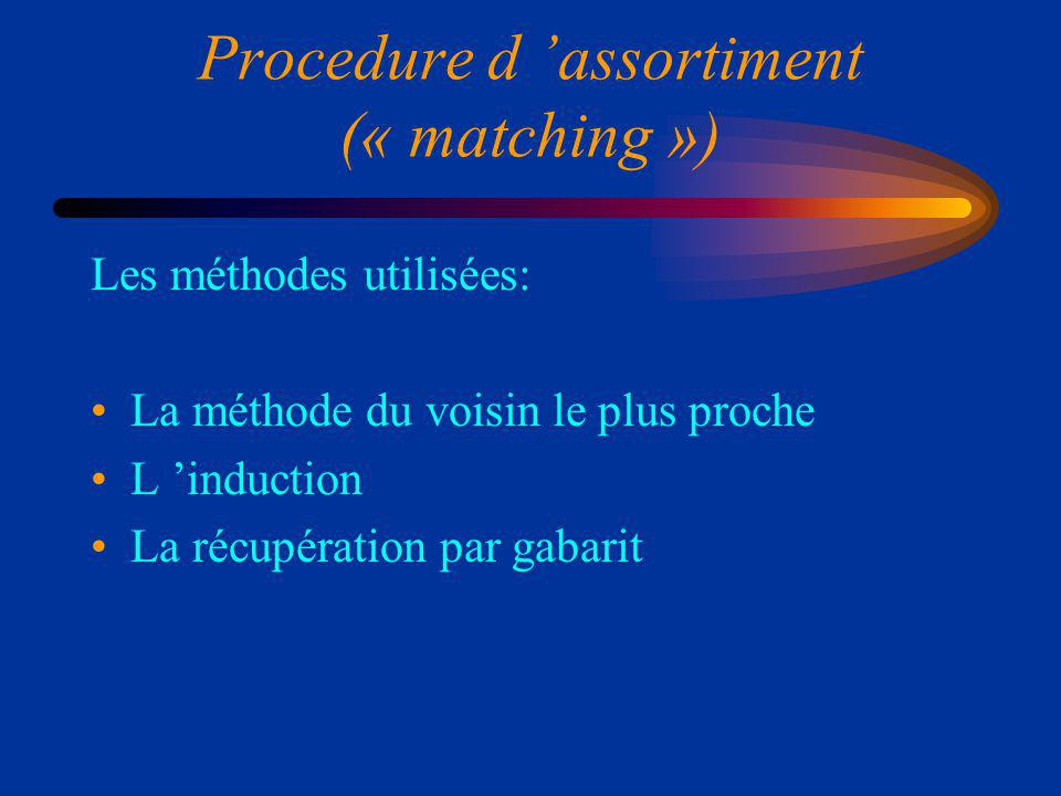 Procedure d 'assortiment (« matching »)