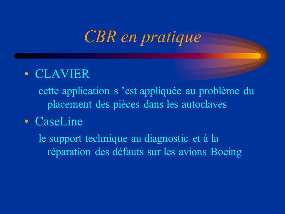CBR en pratique CLAVIER CaseLine