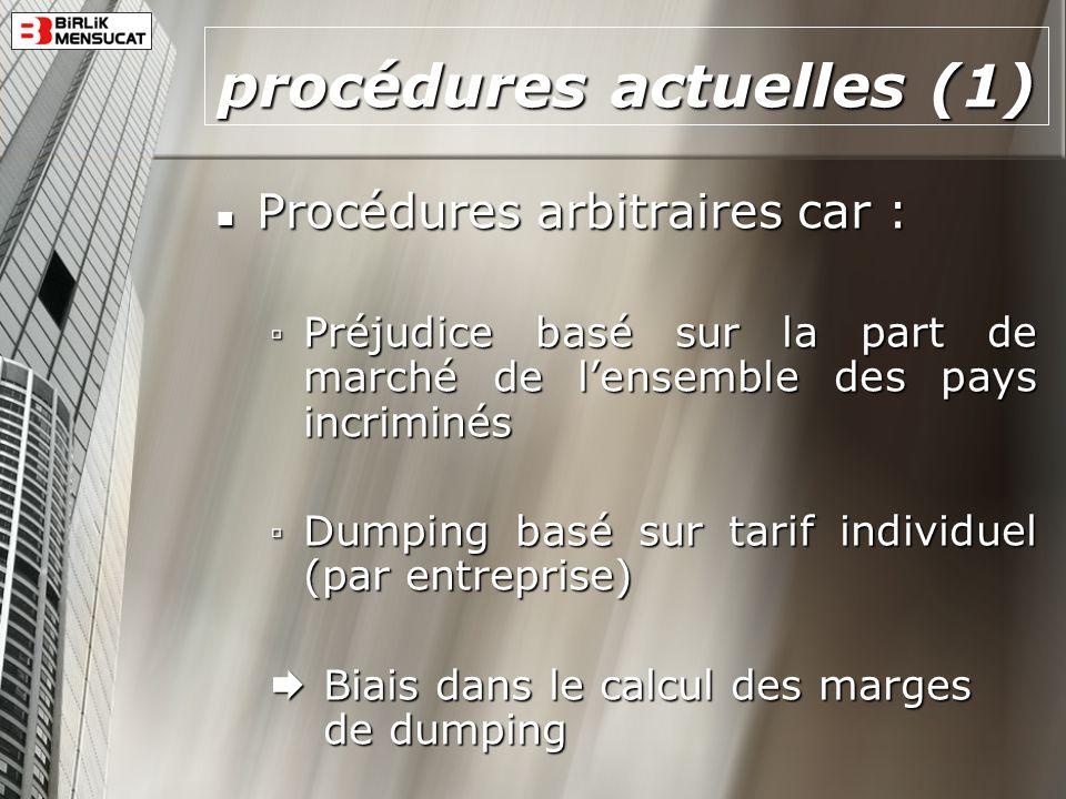 procédures actuelles (1)