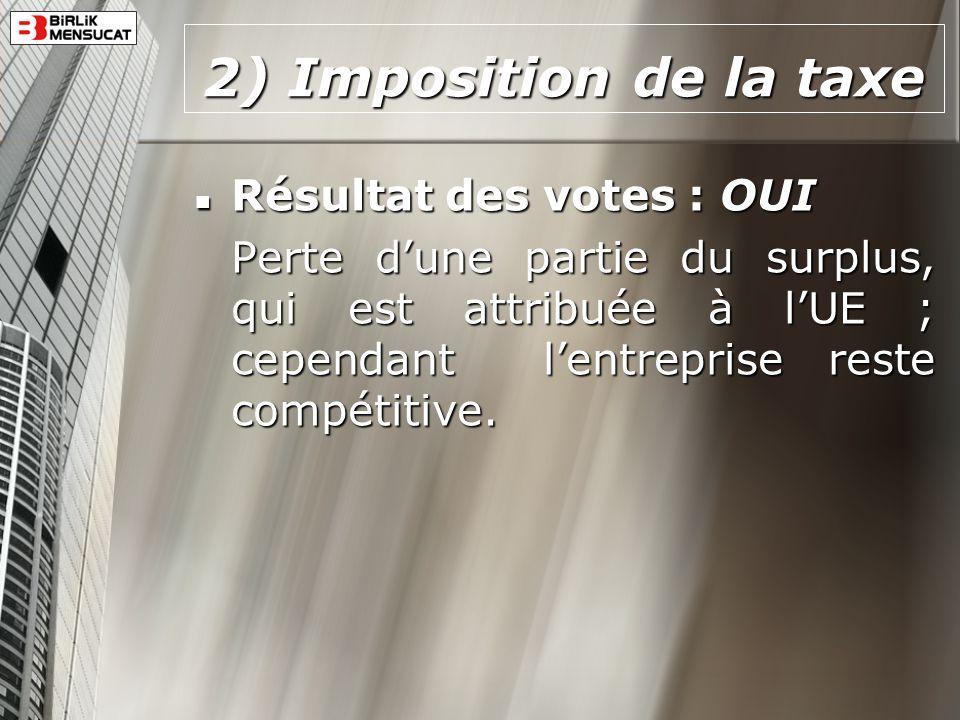 2) Imposition de la taxe Résultat des votes : OUI