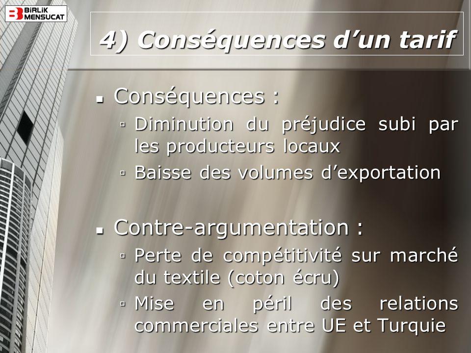 4) Conséquences d'un tarif