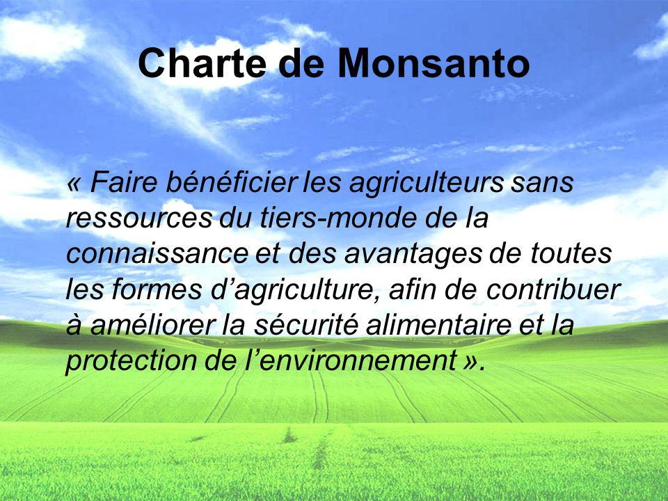 Charte de Monsanto