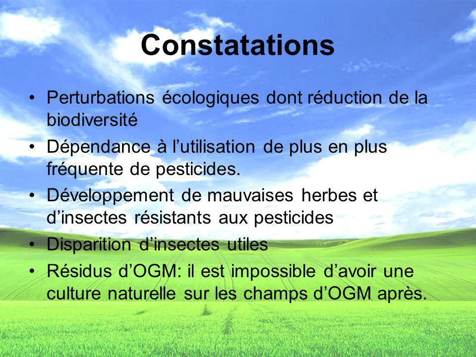 Constatations Perturbations écologiques dont réduction de la biodiversité. Dépendance à l'utilisation de plus en plus fréquente de pesticides.