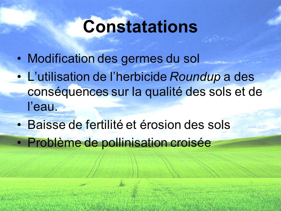 Constatations Modification des germes du sol
