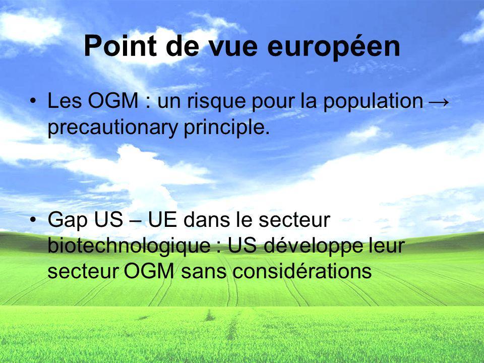 Point de vue européen Les OGM : un risque pour la population → precautionary principle.
