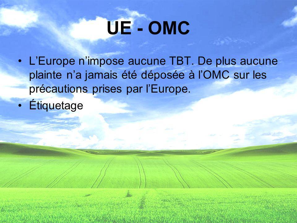 UE - OMC L'Europe n'impose aucune TBT. De plus aucune plainte n'a jamais été déposée à l'OMC sur les précautions prises par l'Europe.