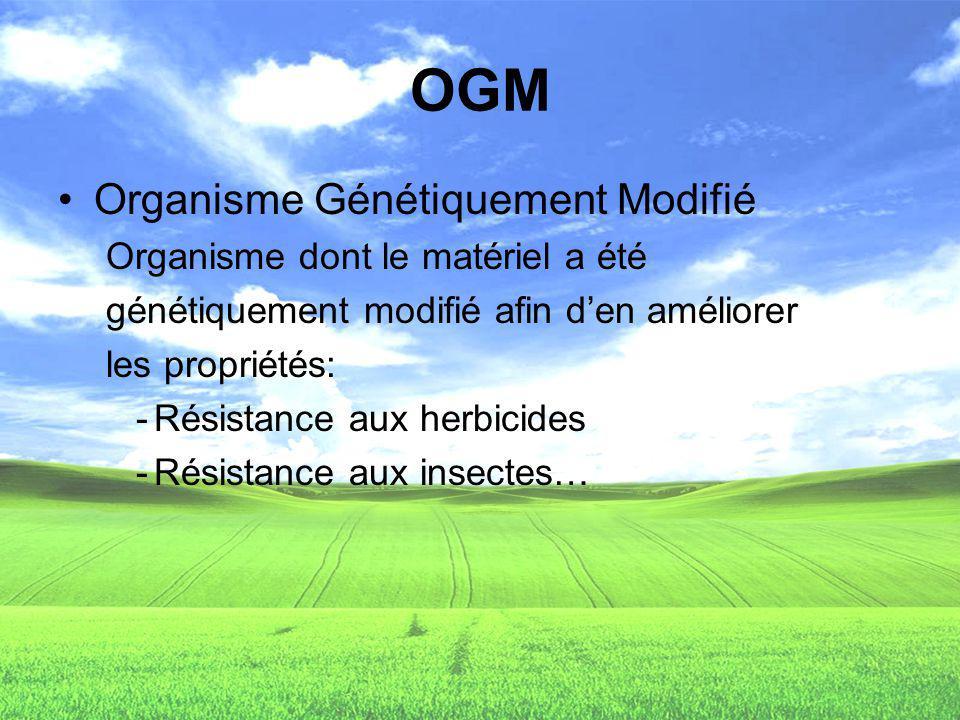 OGM Organisme Génétiquement Modifié Organisme dont le matériel a été