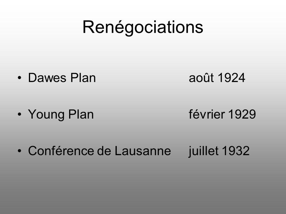 Renégociations Dawes Plan août 1924 Young Plan février 1929