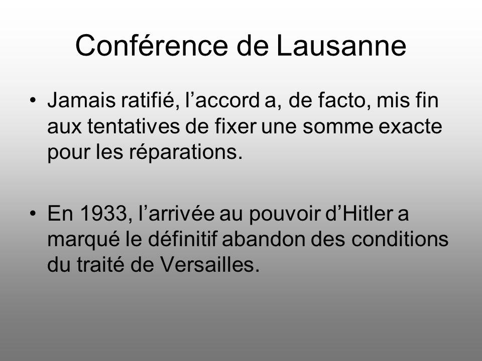Conférence de Lausanne