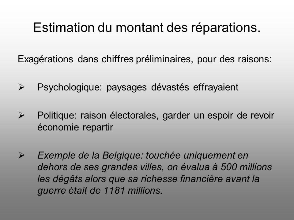 Estimation du montant des réparations.