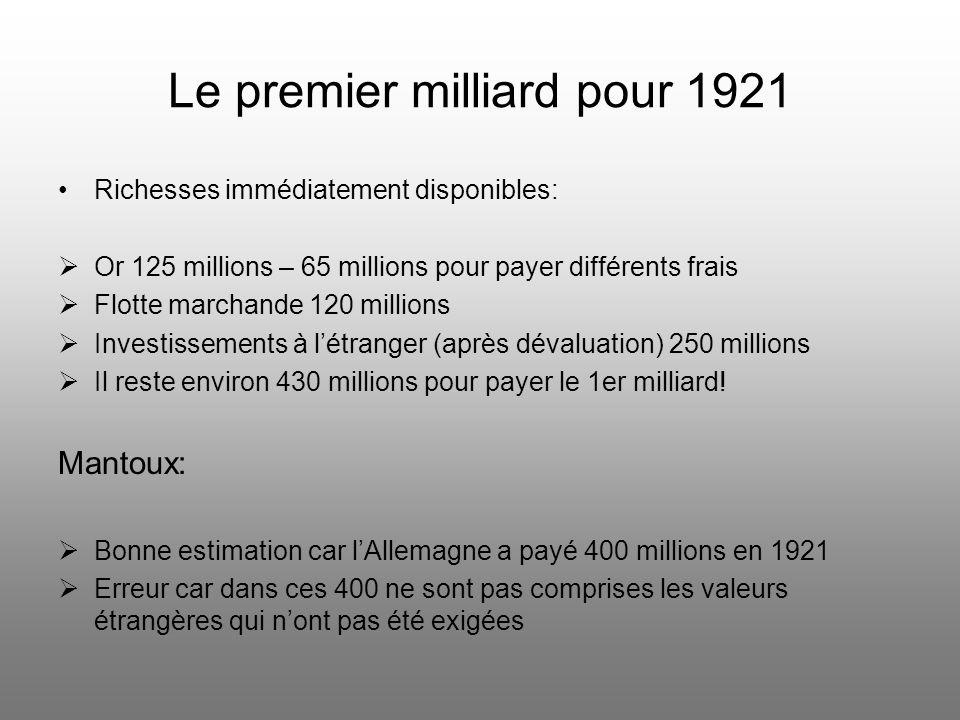 Le premier milliard pour 1921
